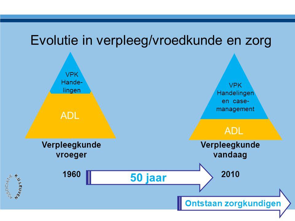 Evolutie in verpleeg/vroedkunde en zorg ADL VPK Hande- lingen 50 jaar Verpleegkunde vroeger 1960 Verpleegkunde vandaag 2010 ADL VPK Handelingen en cas