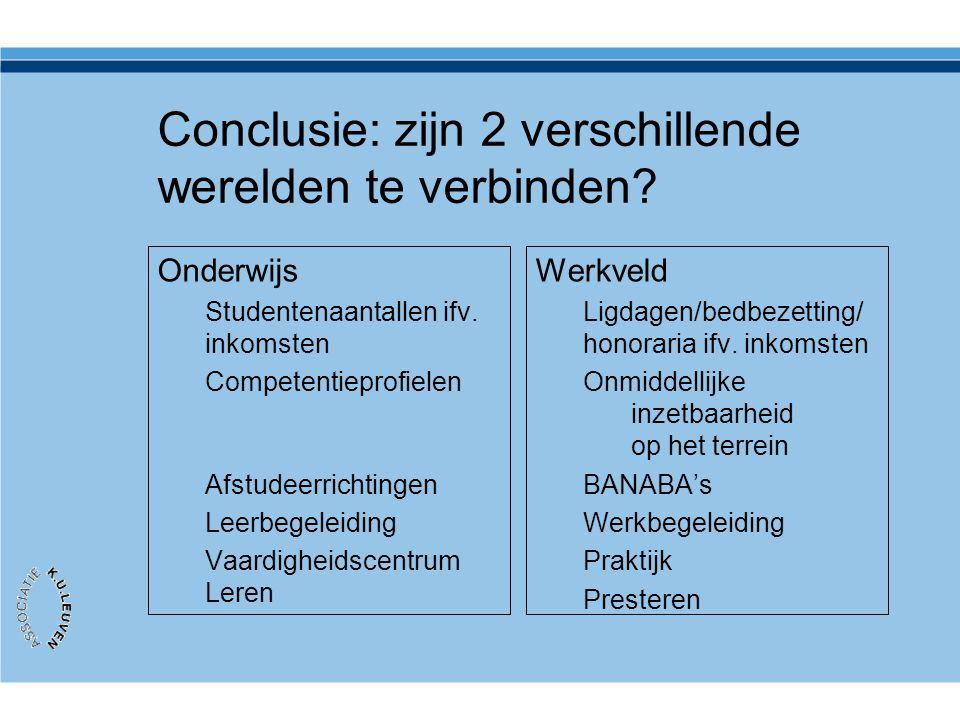 Conclusie: zijn 2 verschillende werelden te verbinden? Onderwijs Studentenaantallen ifv. inkomsten Competentieprofielen Afstudeerrichtingen Leerbegele