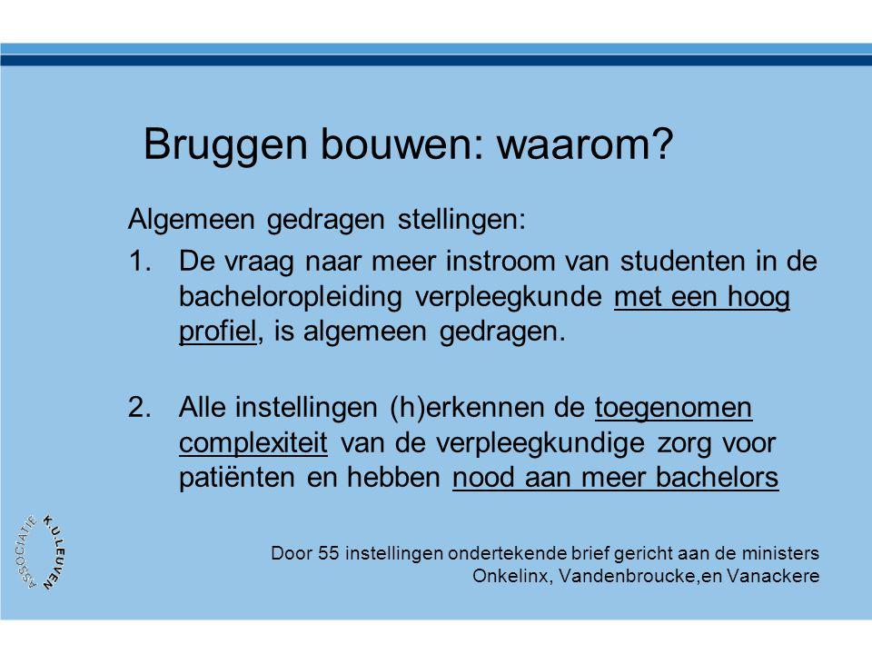 Bruggen bouwen: waarom? Algemeen gedragen stellingen: 1.De vraag naar meer instroom van studenten in de bacheloropleiding verpleegkunde met een hoog p