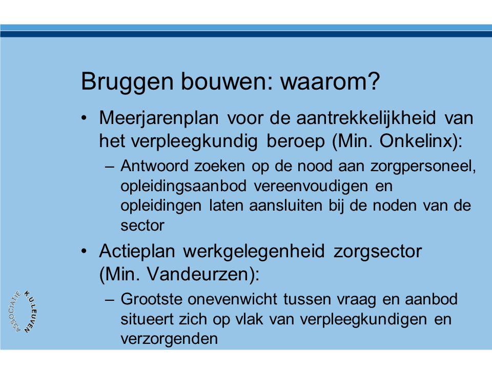 Bruggen bouwen: waarom? •Meerjarenplan voor de aantrekkelijkheid van het verpleegkundig beroep (Min. Onkelinx): –Antwoord zoeken op de nood aan zorgpe