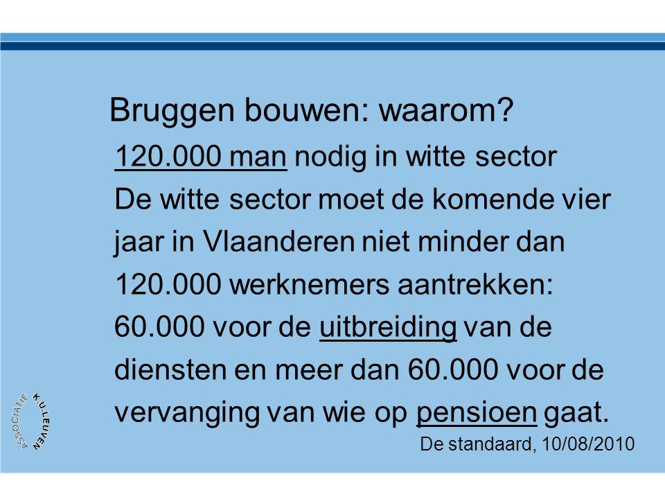 Bruggen bouwen: waarom? 120.000 man nodig in witte sector De witte sector moet de komende vier jaar in Vlaanderen niet minder dan 120.000 werknemers a