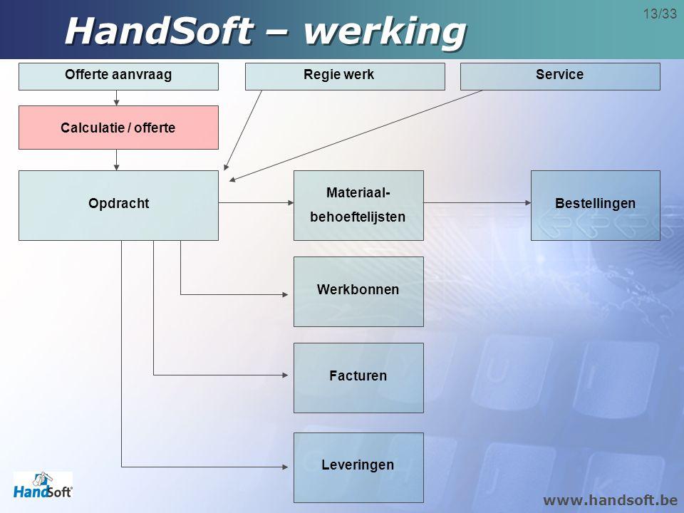 www.handsoft.be 13/33 HandSoft – werking Offerte aanvraagRegie werkService Calculatie / offerte OpdrachtBestellingen Materiaal- behoeftelijsten Werkbonnen Facturen Leveringen