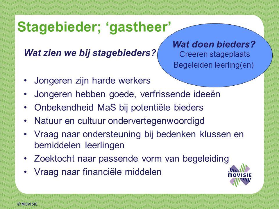 © MOVISIE Stagebieder; 'gastheer' Wat zien we bij stagebieders.