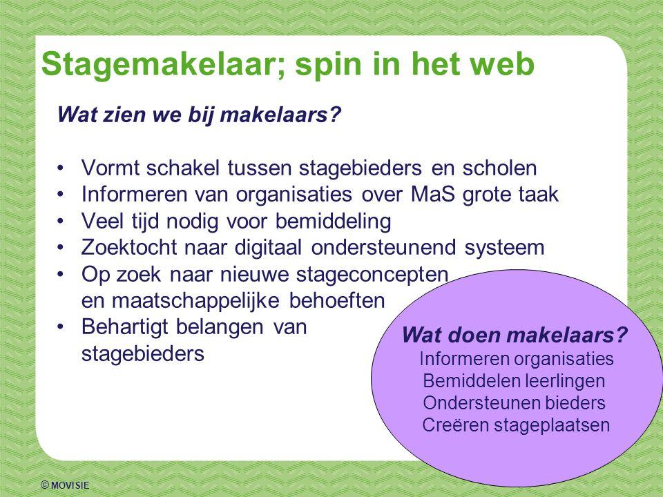 © MOVISIE Stagemakelaar; spin in het web Wat zien we bij makelaars.