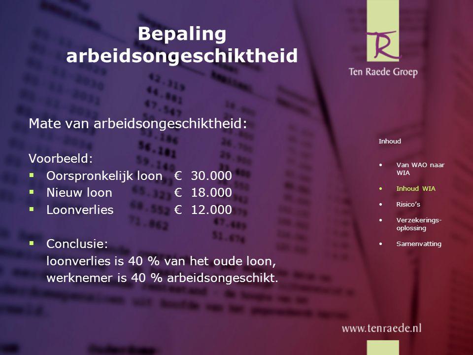 Bepaling arbeidsongeschiktheid Mate van arbeidsongeschiktheid: Voorbeeld:  Oorspronkelijk loon € 30.000  Nieuw loon € 18.000  Loonverlies € 12.000