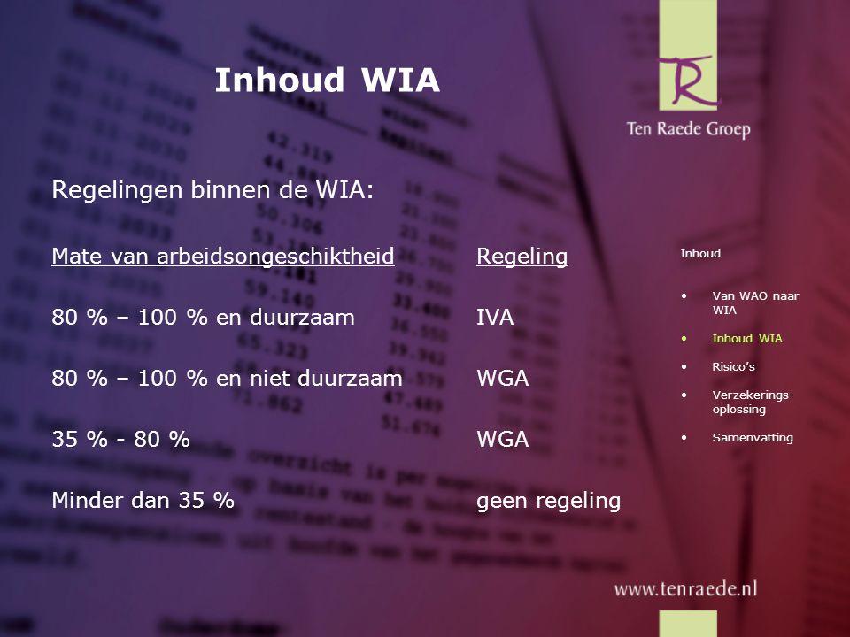 Inhoud WIA Regelingen binnen de WIA: Mate van arbeidsongeschiktheidRegeling 80 % – 100 % en duurzaamIVA 80 % – 100 % en niet duurzaamWGA 35 % - 80 %WG