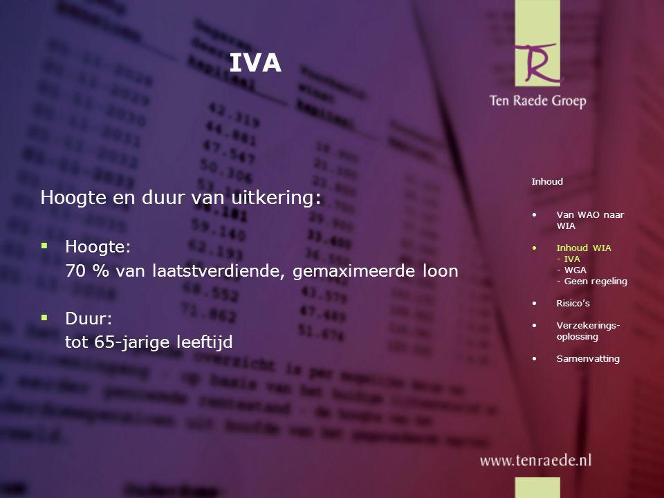 IVA Hoogte en duur van uitkering:  Hoogte: 70 % van laatstverdiende, gemaximeerde loon  Duur: tot 65-jarige leeftijd Inhoud •Van WAO naar WIA •Inhou