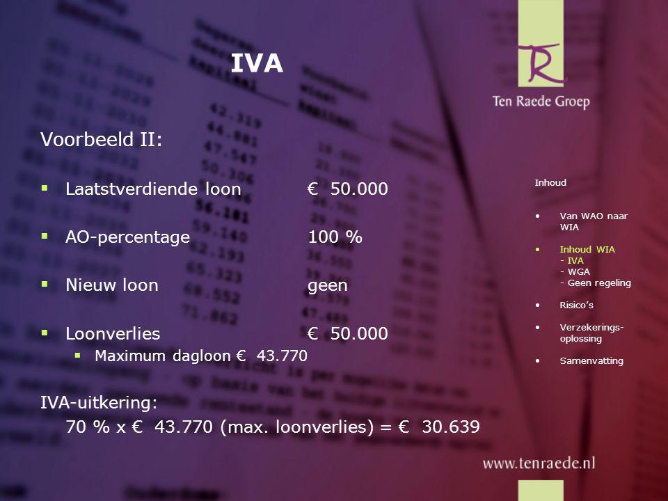 IVA Voorbeeld II:  Laatstverdiende loon€ 50.000  AO-percentage100 %  Nieuw loongeen  Loonverlies€ 50.000  Maximum dagloon € 43.770 IVA-uitkering: