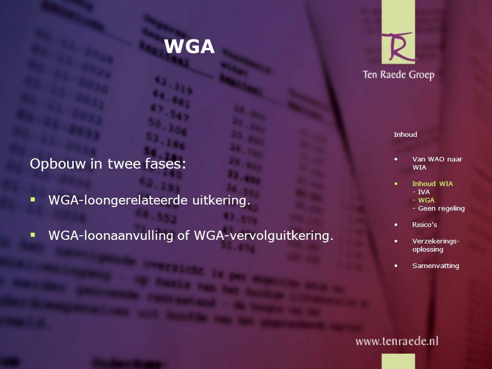 WGA Opbouw in twee fases:  WGA-loongerelateerde uitkering.  WGA-loonaanvulling of WGA-vervolguitkering. Inhoud •Van WAO naar WIA •Inhoud WIA - IVA -