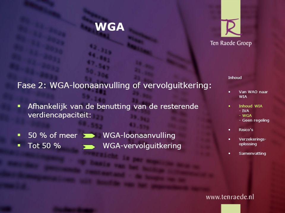 WGA Fase 2: WGA-loonaanvulling of vervolguitkering:  Afhankelijk van de benutting van de resterende verdiencapaciteit:  50 % of meerWGA-loonaanvulli