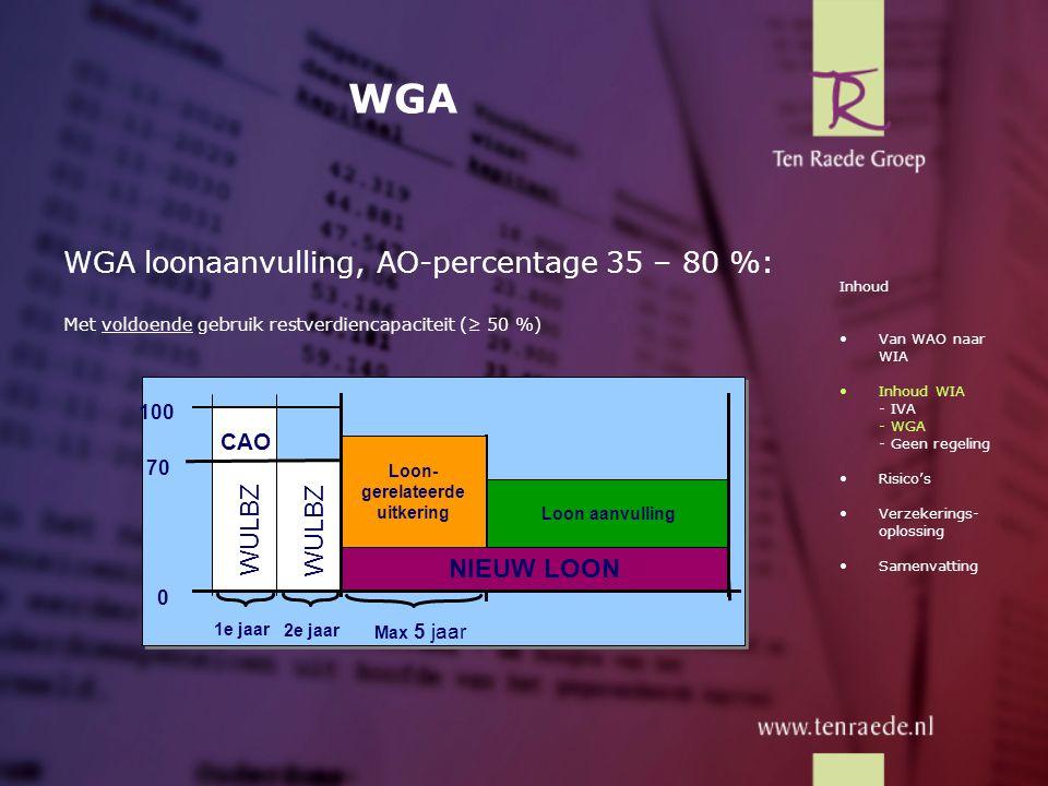 WGA WGA loonaanvulling, AO-percentage 35 – 80 %: Met voldoende gebruik restverdiencapaciteit (≥ 50 %) Inhoud •Van WAO naar WIA •Inhoud WIA - IVA - WGA