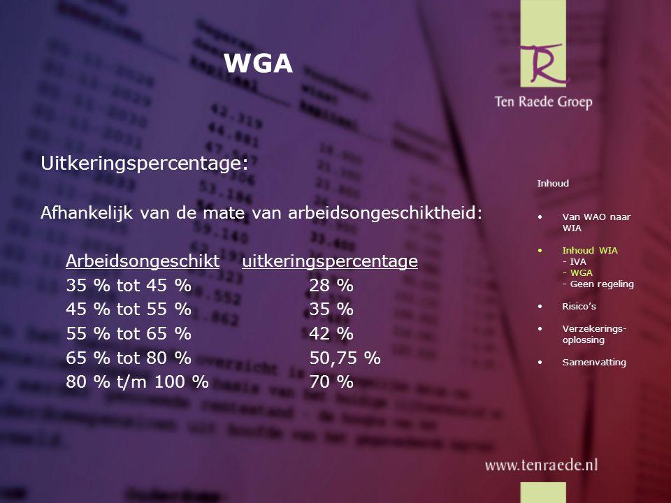 WGA Uitkeringspercentage: Afhankelijk van de mate van arbeidsongeschiktheid: Arbeidsongeschiktuitkeringspercentage 35 % tot 45 %28 % 45 % tot 55 %35 %
