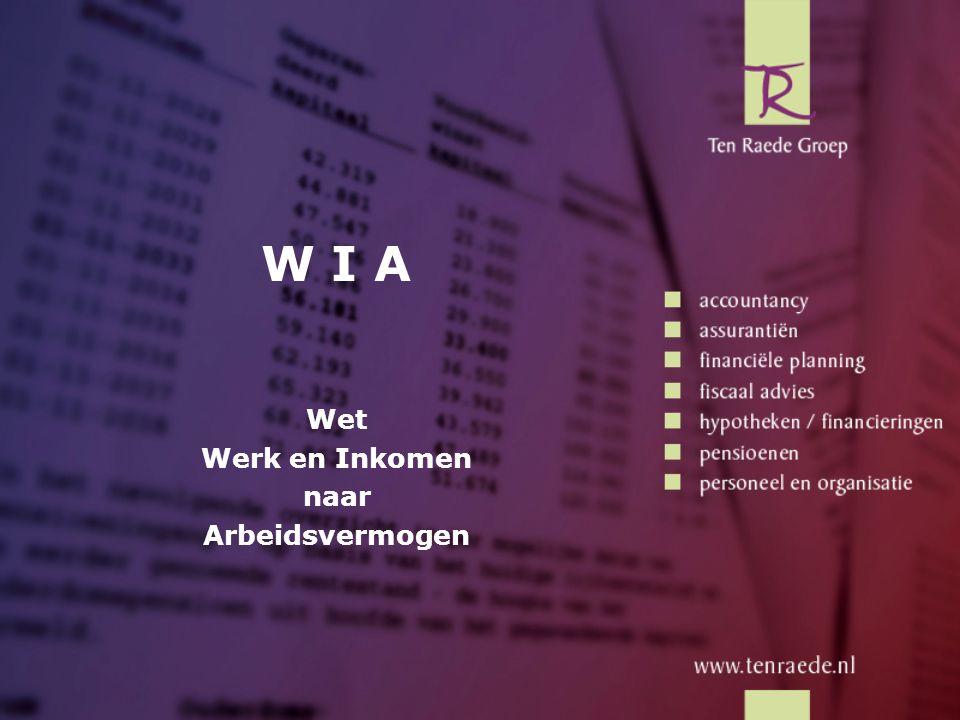 WGA-excedent dekking Voorbeeld II WGA-excedent-dekking:  Laatstverdiende loon€ 50.000  AO-percentage50 %  Uitkeringspercentage35 %  Mogelijke verdiencapaciteit€ 25.000  Werkelijke verdienste€ 0  Benuttingminder dan 50 % Fase 2: WGA-vervolguitkering:  35 % x € 16.392 = € 5.737  WGA-excedent dekking 70 %:  (€ 50.000 -/- € 43.770) x 35 % = € 2.181  WGA-excedent dekking 80 %:  (10 % x € 50.000) x 35%/70% = € 2.500 Inkomen totaal:€ 10.418 Inhoud •Van WAO naar WIA •Inhoud WIA - IVA - WGA - Geen regeling •Risico's •Verzekerings- oplossing •- WGA-hiaat •- WIA-excedent •- WIA-basis •Samenvatting