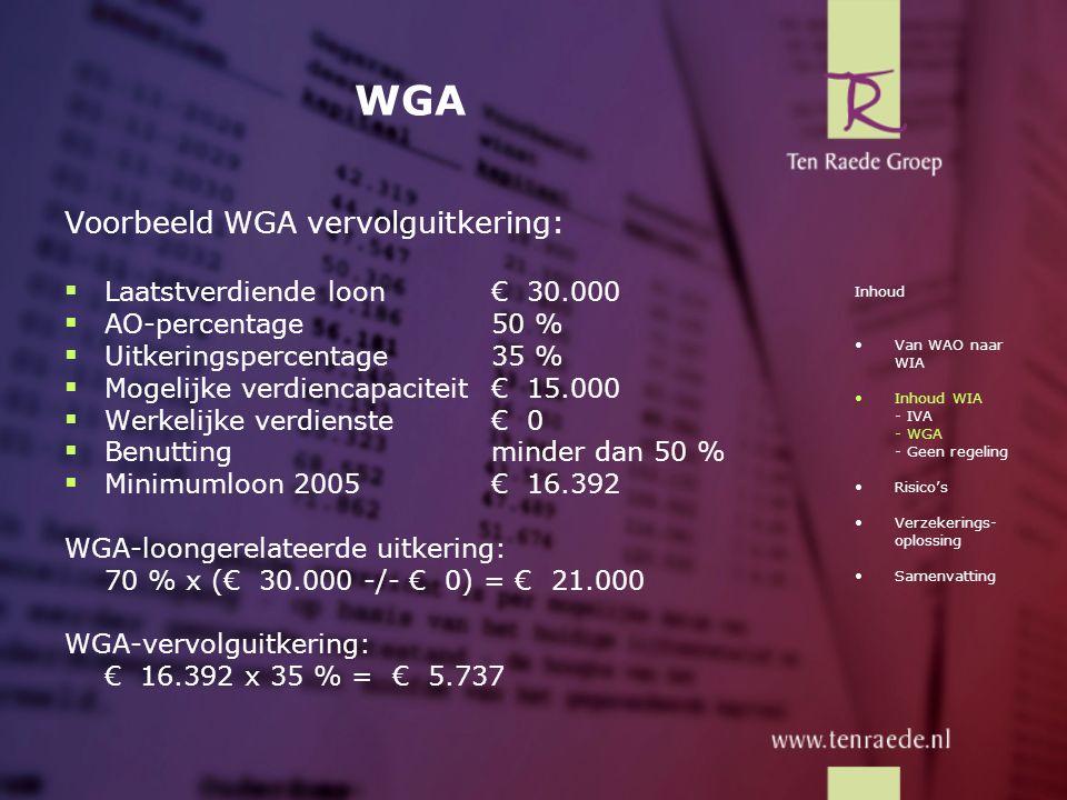 WGA Voorbeeld WGA vervolguitkering:  Laatstverdiende loon€ 30.000  AO-percentage50 %  Uitkeringspercentage35 %  Mogelijke verdiencapaciteit€ 15.00