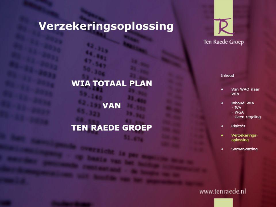 Verzekeringsoplossing WIA TOTAAL PLAN VAN TEN RAEDE GROEP Inhoud •Van WAO naar WIA •Inhoud WIA - IVA - WGA - Geen regeling •Risico's •Verzekerings- op