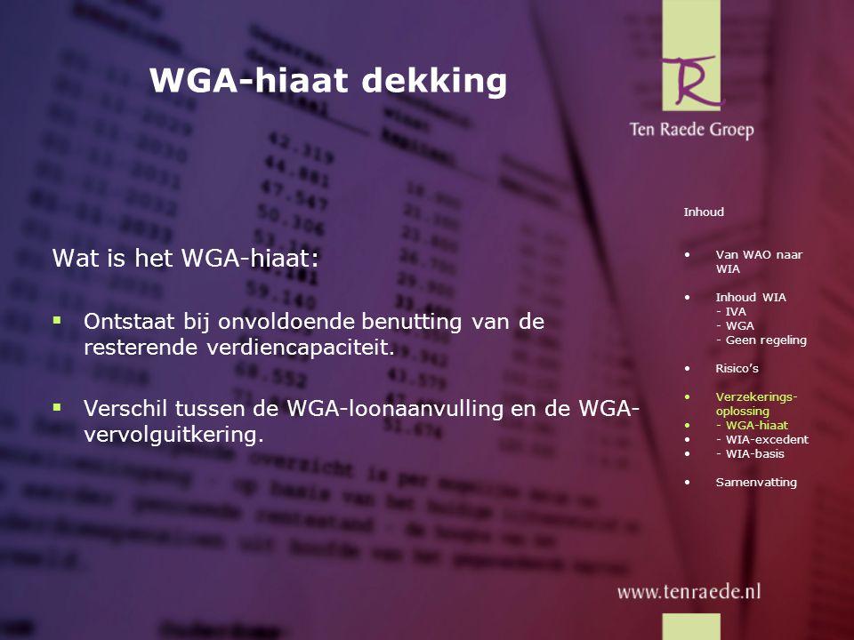 WGA-hiaat dekking Wat is het WGA-hiaat:  Ontstaat bij onvoldoende benutting van de resterende verdiencapaciteit.  Verschil tussen de WGA-loonaanvull
