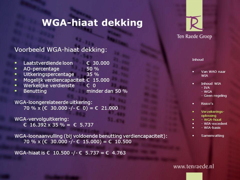 WGA-hiaat dekking Voorbeeld WGA-hiaat dekking:  Laatstverdiende loon€ 30.000  AO-percentage50 %  Uitkeringspercentage35 %  Mogelijk verdiencapacit