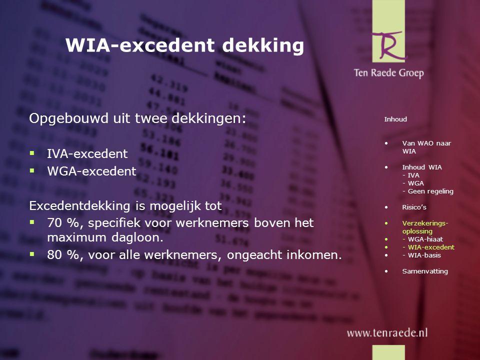 WIA-excedent dekking Opgebouwd uit twee dekkingen:  IVA-excedent  WGA-excedent Excedentdekking is mogelijk tot  70 %, specifiek voor werknemers bov