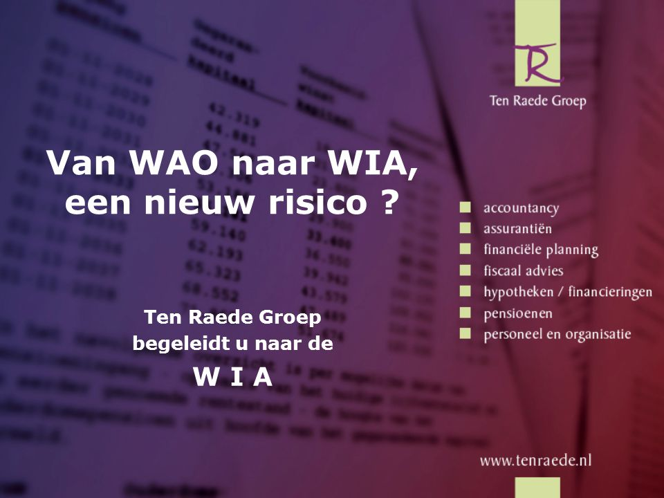 Inhoud  Van WAO naar WIA  Inhoud WIA  IVA  WGA  Risico's  Verzekeringsoplossing  Samenvatting
