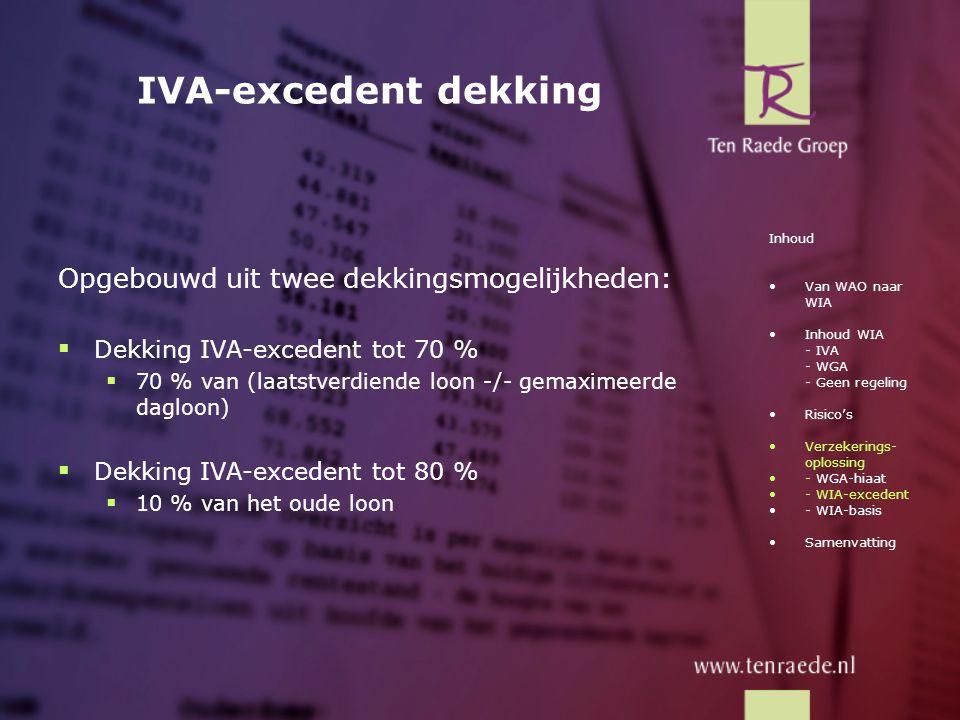 IVA-excedent dekking Opgebouwd uit twee dekkingsmogelijkheden:  Dekking IVA-excedent tot 70 %  70 % van (laatstverdiende loon -/- gemaximeerde daglo