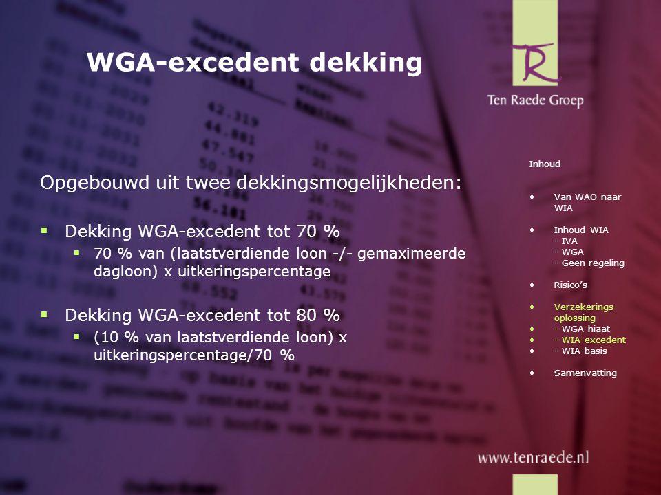 WGA-excedent dekking Opgebouwd uit twee dekkingsmogelijkheden:  Dekking WGA-excedent tot 70 %  70 % van (laatstverdiende loon -/- gemaximeerde daglo