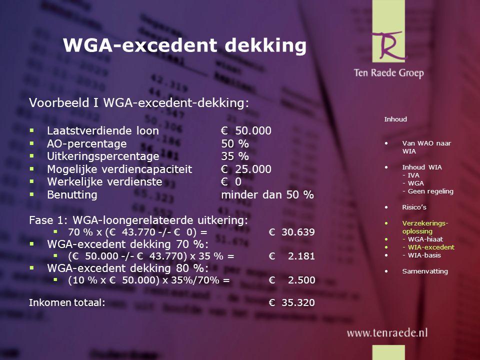 WGA-excedent dekking Voorbeeld I WGA-excedent-dekking:  Laatstverdiende loon€ 50.000  AO-percentage50 %  Uitkeringspercentage35 %  Mogelijke verdi
