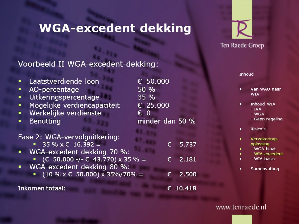 WGA-excedent dekking Voorbeeld II WGA-excedent-dekking:  Laatstverdiende loon€ 50.000  AO-percentage50 %  Uitkeringspercentage35 %  Mogelijke verd