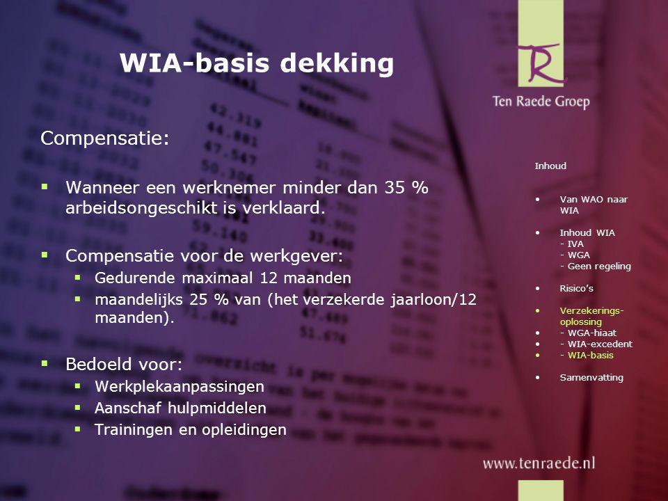 WIA-basis dekking Compensatie:  Wanneer een werknemer minder dan 35 % arbeidsongeschikt is verklaard.  Compensatie voor de werkgever:  Gedurende ma