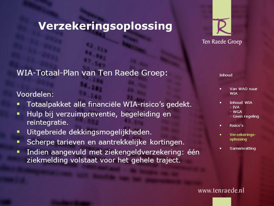 Verzekeringsoplossing WIA-Totaal-Plan van Ten Raede Groep: Voordelen:  Totaalpakket alle financiële WIA-risico's gedekt.  Hulp bij verzuimpreventie,