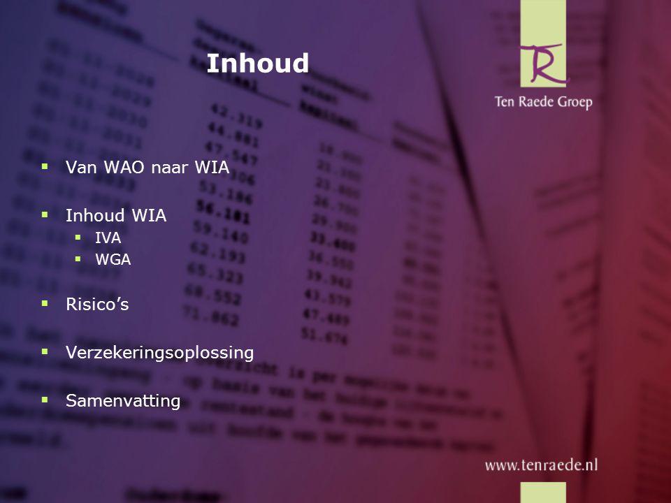 WGA Voorbeeld WGA loonaanvulling:  Laatstverdiende loon€ 40.000  AO-percentage50 %  Mogelijke verdiencapaciteit€ 20.000  Werkelijke verdienste€ 15.000  Benuttingmeer dan 50 % WGA-loongerelateerde uitkering: 70 % x (€ 40.000 -/- € 15.000) = € 17.500 WGA-loonaanvulling: 70 % x (€ 40.000 -/- € 20.000) = € 14.000 Inhoud •Van WAO naar WIA •Inhoud WIA - IVA - WGA - Geen regeling •Risico's •Verzekerings- oplossing •Samenvatting