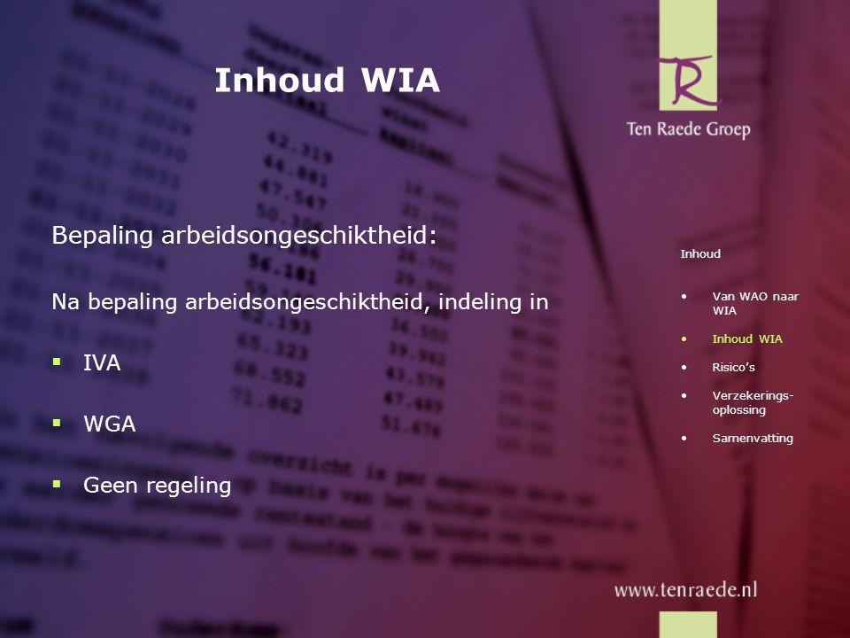 WGA Uitkeringspercentage: Afhankelijk van de mate van arbeidsongeschiktheid: Arbeidsongeschiktuitkeringspercentage 35 % tot 45 %28 % 45 % tot 55 %35 % 55 % tot 65 %42 % 65 % tot 80 %50,75 % 80 % t/m 100 %70 % Inhoud •Van WAO naar WIA •Inhoud WIA - IVA - WGA - Geen regeling •Risico's •Verzekerings- oplossing •Samenvatting