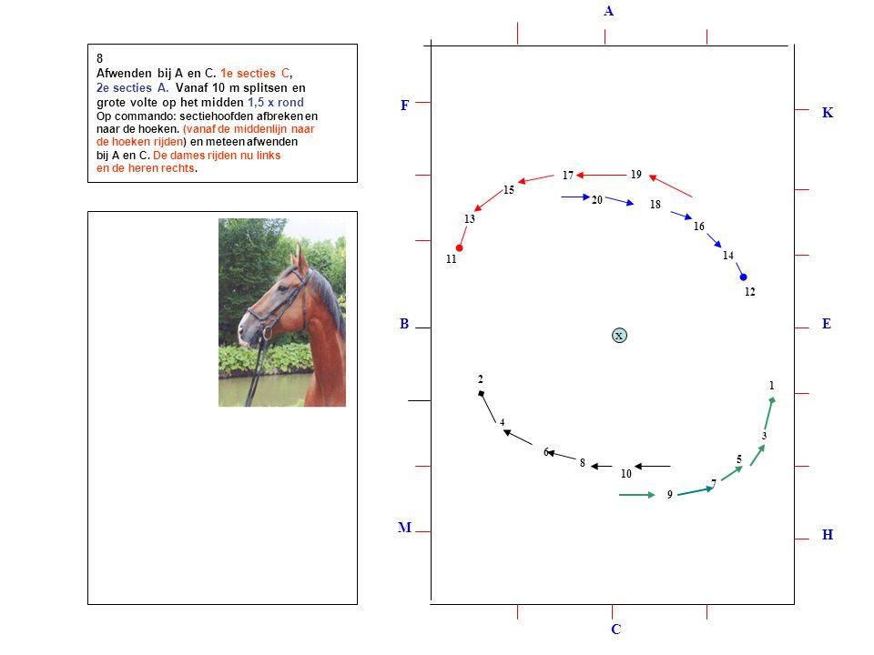 1 2 3 4 5 6 7 8 9 10 12 11 13 14 15 16 17 18 19 20 A H M F K EB C x 8 Afwenden bij A en C. 1e secties C, 2e secties A. Vanaf 10 m splitsen en grote vo