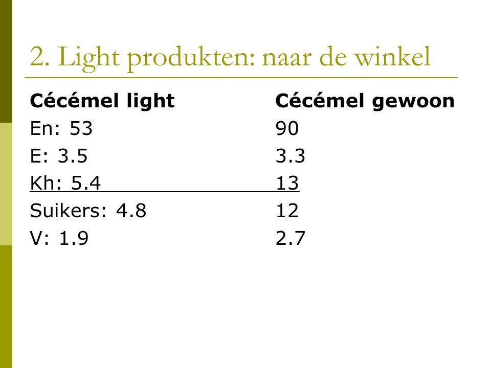 2. Light produkten: naar de winkel Cécémel lightCécémel gewoon En: 5390 E: 3.53.3 Kh: 5.413 Suikers: 4.812 V: 1.92.7