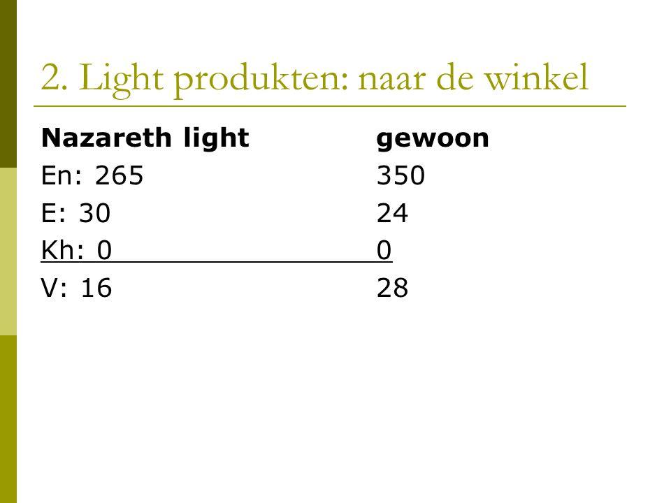 2. Light produkten: naar de winkel Nazareth lightgewoon En: 265350 E: 3024 Kh: 00 V: 1628