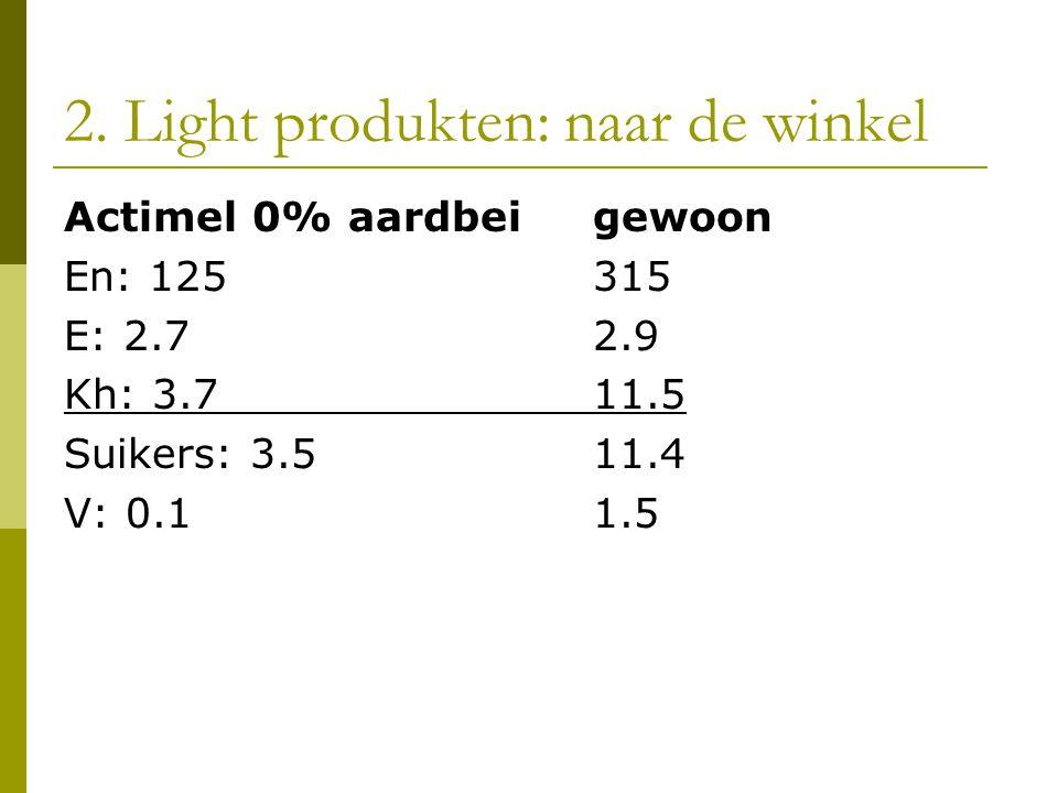 2. Light produkten: naar de winkel Actimel 0% aardbeigewoon En: 125315 E: 2.72.9 Kh: 3.711.5 Suikers: 3.511.4 V: 0.11.5