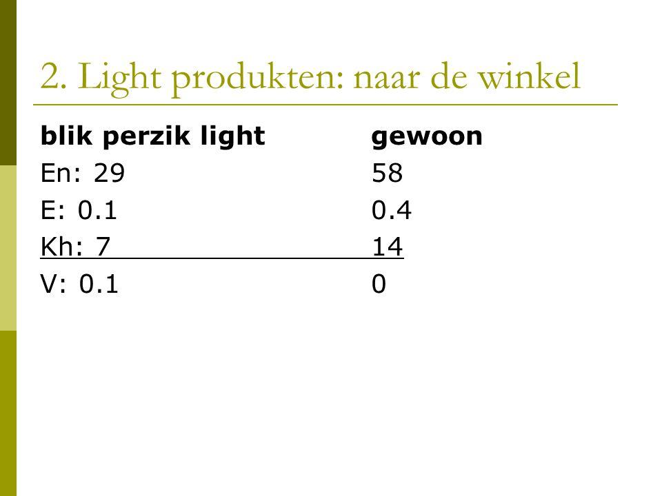 2. Light produkten: naar de winkel blik perzik lightgewoon En: 2958 E: 0.10.4 Kh: 714 V: 0.10