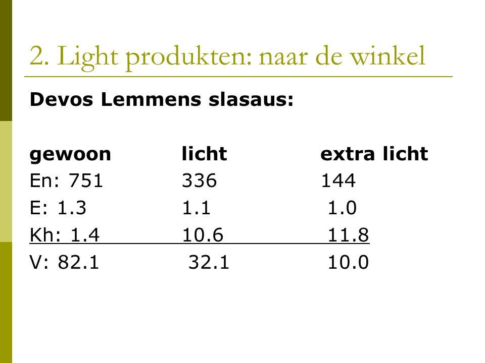 2. Light produkten: naar de winkel Devos Lemmens slasaus: gewoon lichtextra licht En: 751 336144 E: 1.3 1.1 1.0 Kh: 1.4 10.6 11.8 V: 82.1 32.1 10.0