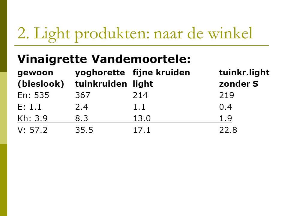 2. Light produkten: naar de winkel Vinaigrette Vandemoortele: gewoon yoghorettefijne kruidentuinkr.light (bieslook)tuinkruidenlightzonder S En: 535367