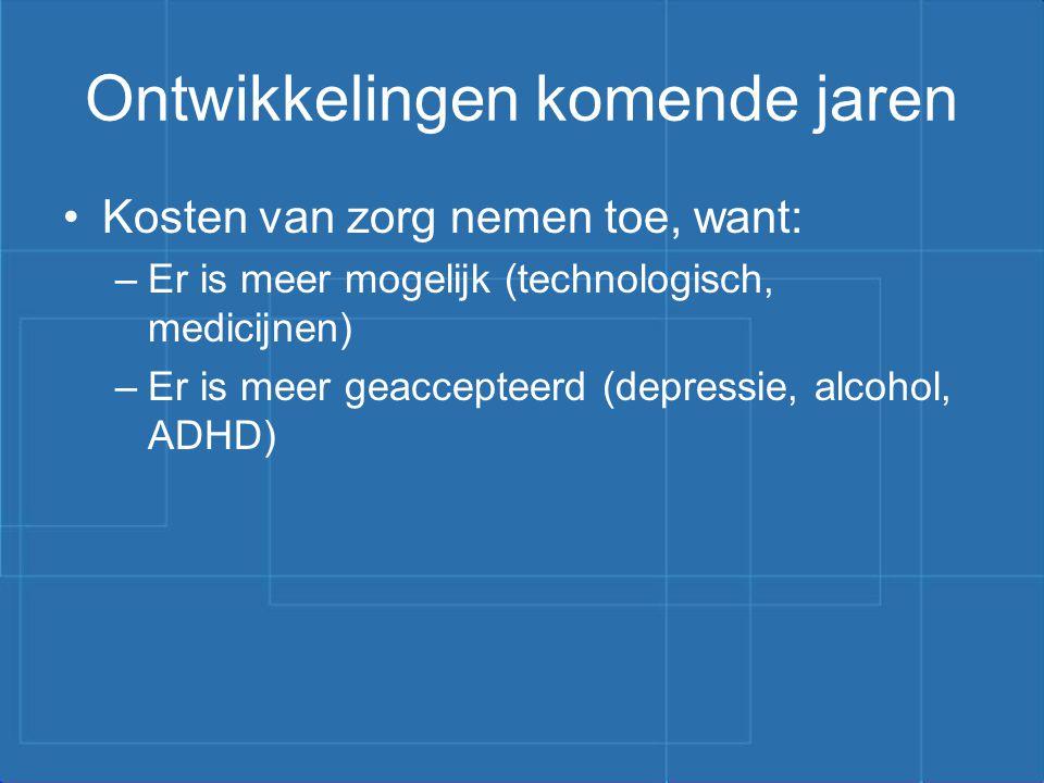 Vergelijk kosten zorg in Europa Bron: J.A. Walburg, Trimbos instituut