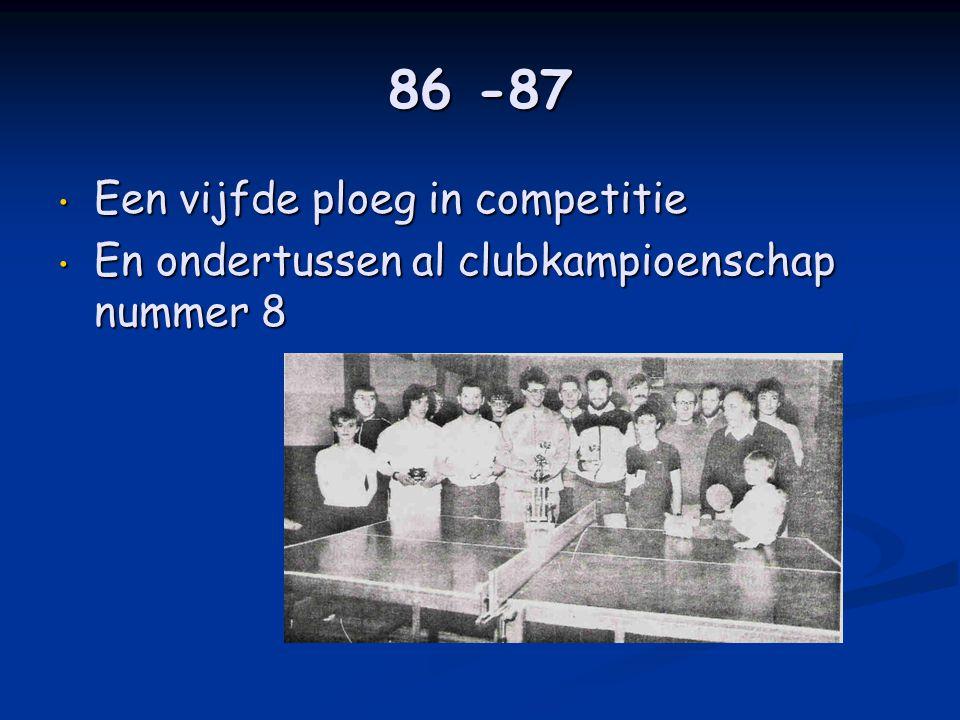 86 -87 • Een vijfde ploeg in competitie • En ondertussen al clubkampioenschap nummer 8