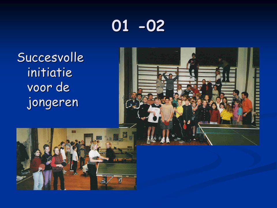 01 -02 Succesvolle initiatie voor de jongeren