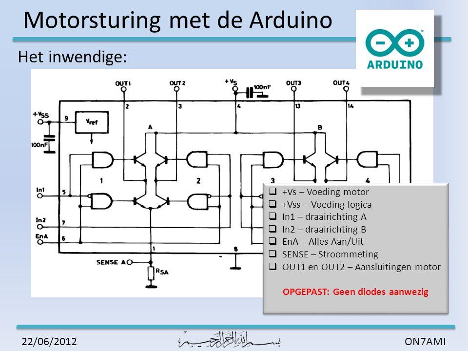 Motorsturing met de Arduino ON7AMI22/06/2012 De praktijk - Hardware