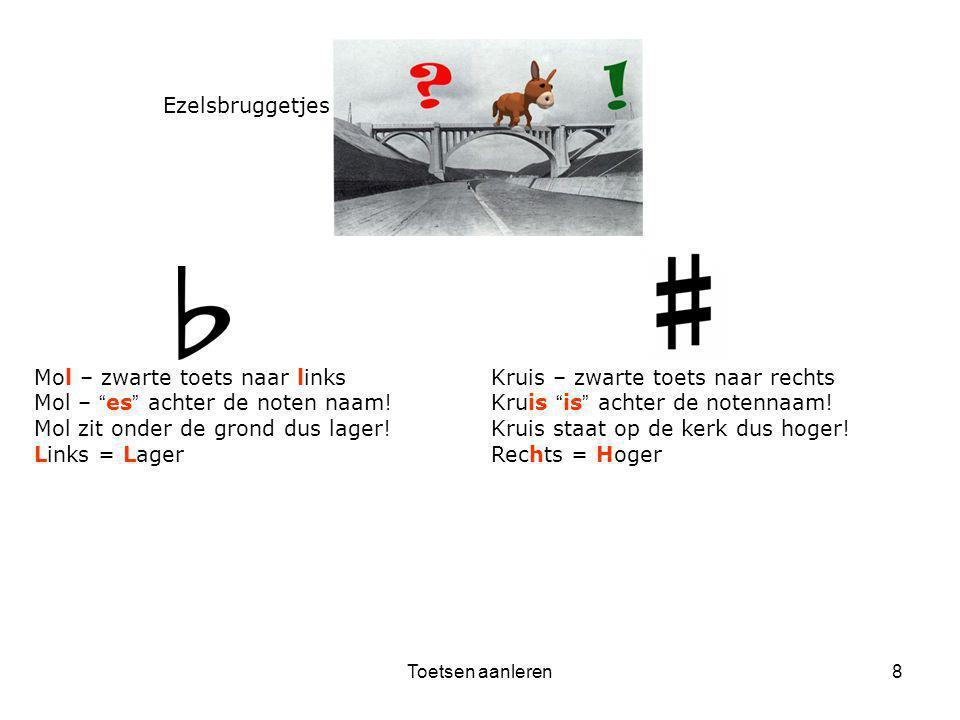 """Toetsen aanleren8 Ezelsbruggetjes: Kruis – zwarte toets naar rechts Kruis """"is"""" achter de notennaam! Kruis staat op de kerk dus hoger! Rechts = Hoger M"""
