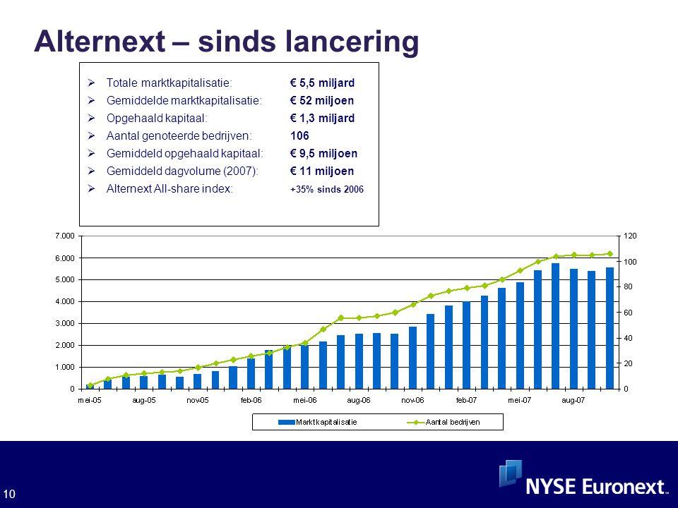 10 Alternext – sinds lancering  Totale marktkapitalisatie: € 5,5 miljard  Gemiddelde marktkapitalisatie: € 52 miljoen  Opgehaald kapitaal: € 1,3 miljard  Aantal genoteerde bedrijven: 106  Gemiddeld opgehaald kapitaal: € 9,5 miljoen  Gemiddeld dagvolume (2007): € 11 miljoen  Alternext All-share index: +35% sinds 2006