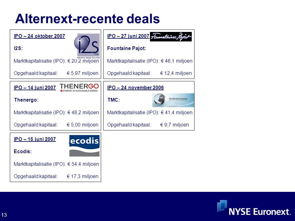 13 Alternext-recente deals IPO – 24 oktober 2007 I2S: Marktkapitalisatie (IPO): € 20,2 miljoen Opgehaald kapitaal: € 5,97 miljoen IPO – 14 juni 2007 T