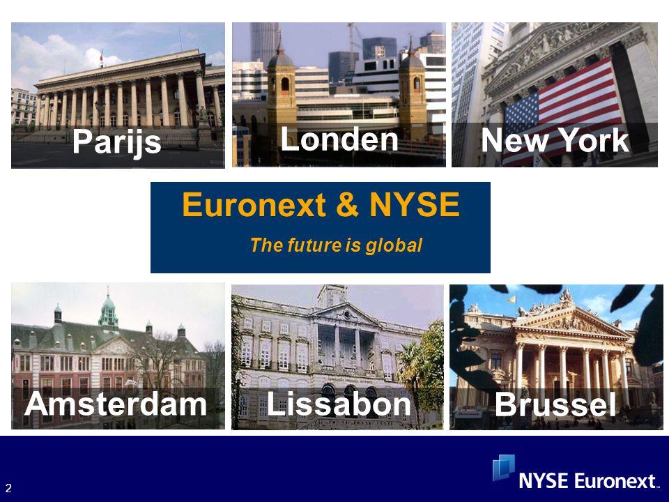 2 Euronext & NYSE The future is global Amsterdam ParijsLissabon Brussel Londen New York