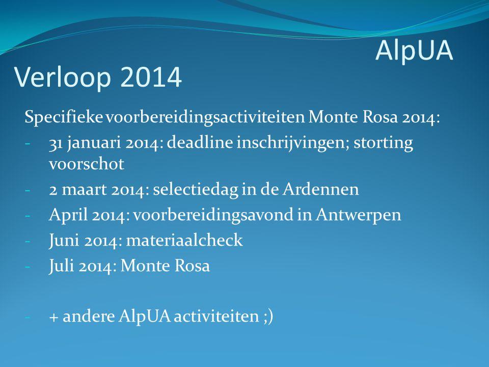 Specifieke voorbereidingsactiviteiten Monte Rosa 2014: - 31 januari 2014: deadline inschrijvingen; storting voorschot - 2 maart 2014: selectiedag in d