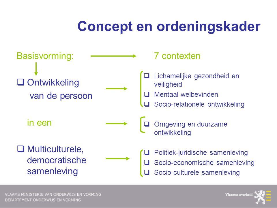 Concept en ordeningskader Basisvorming:  Ontwikkeling van de persoon in een  Multiculturele, democratische samenleving 7 contexten  Lichamelijke ge
