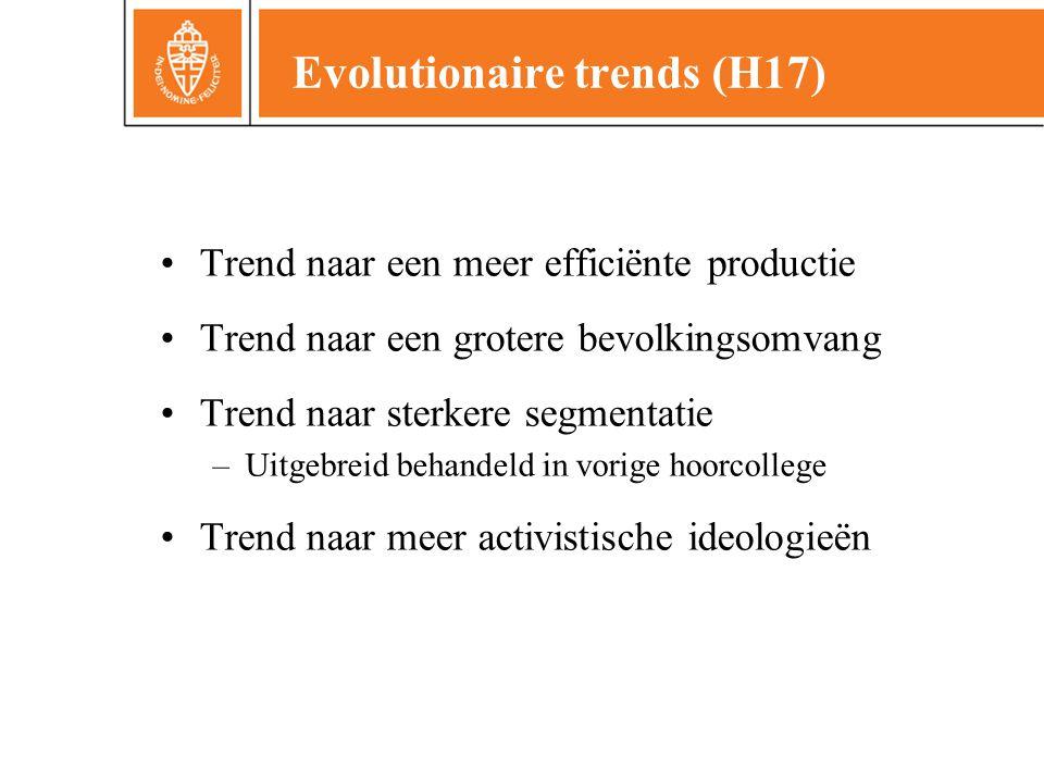 Evolutionaire trends (H17) •Trend naar een meer efficiënte productie •Trend naar een grotere bevolkingsomvang •Trend naar sterkere segmentatie –Uitgebreid behandeld in vorige hoorcollege •Trend naar meer activistische ideologieën