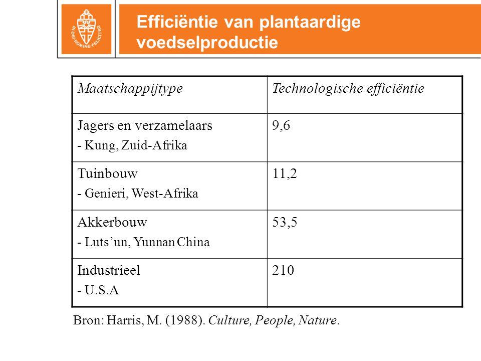 Efficiëntie van plantaardige voedselproductie MaatschappijtypeTechnologische efficiëntie Jagers en verzamelaars - Kung, Zuid-Afrika 9,6 Tuinbouw - Genieri, West-Afrika 11,2 Akkerbouw - Luts'un, Yunnan China 53,5 Industrieel - U.S.A 210 Bron: Harris, M.